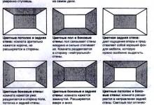 как краски могут оптически изменить пространство