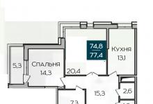 Нужна помощь с планировкой квартиры