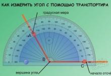 Основы гармонизации пространства с помощью Фэн-шуй в доме/квартире. Ч.2. Только для интересующихся.)))