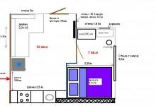 Плюсы и минусы микро спальни 7 кв.м!!! Помогите пожалуйста советом..?