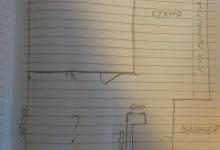 Помогите определиться с функционалом и мебелью