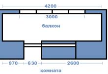 Помогите с оформлением балкона