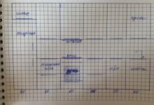 Прошу совета в планировании кухонного гарнитура