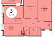 Системы хранения в квартире
