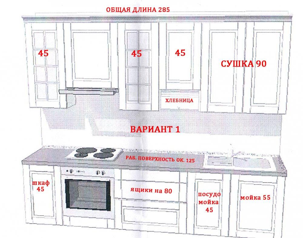 Как расположить шкафы на кухне