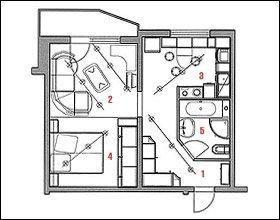 Нужен дизайн-проект однокомнатной квартиры идеи для ремонта.