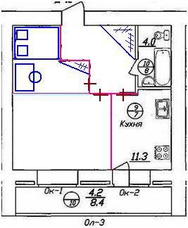Как сделать гардеробную комнату в квартире